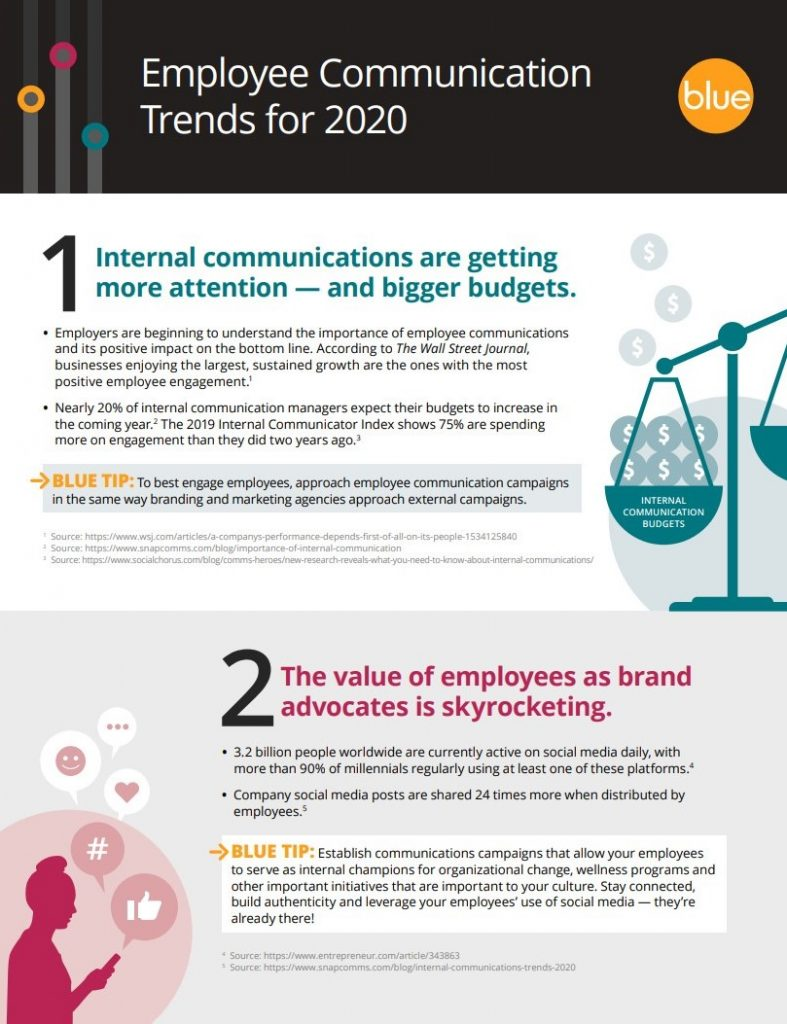 Employee Communication Trends for 2020